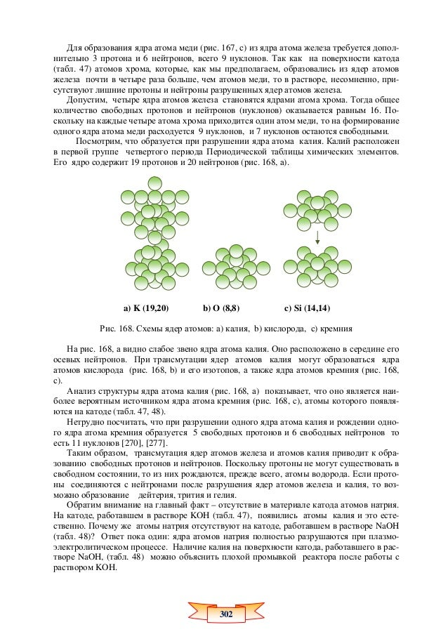 167, с) из ядра атома железа
