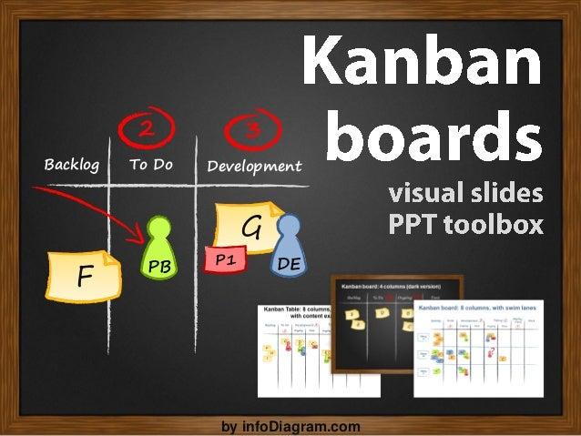 by infoDiagram.com Backlog DevelopmentTo Do F G PB DEP1 2 3