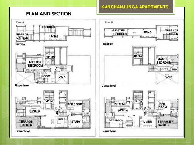 New High Rise Brick Building With Balconies Image 1521311 furthermore 50 Three 3 Bedroom Apartmenthouse Plans besides Vision For Our Fl Home Exterior further Kanchanjunga Apartments furthermore Stock Photography Graphical Sketch Interior Bedroom Design Markers Image29973532. on modern architecture floor plans