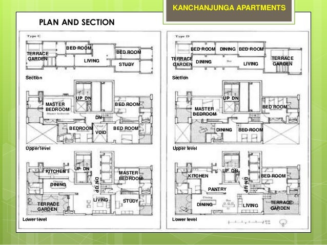 Beautiful 5 Bedroom House Plans #1: Kanchanjunga-apartments-5-638.jpg?cb=1424214375
