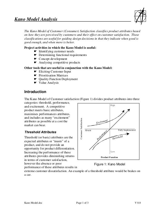 Kano Model Analysis    The Kano Model of Customer (Consumer) Satisfaction classifies product attributes based    on how th...