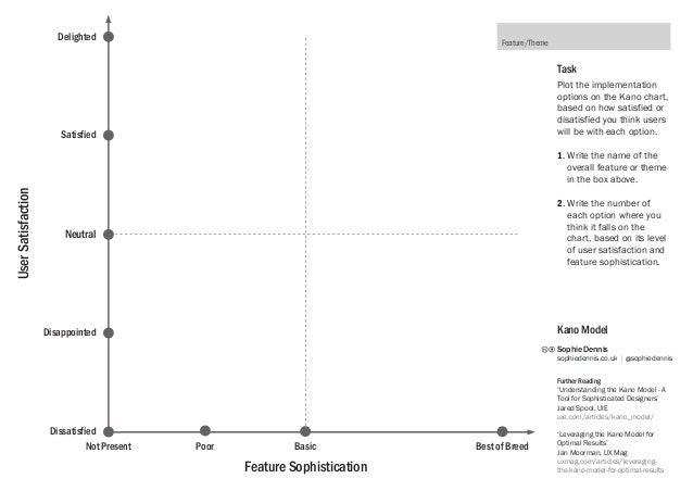 Kano Model Worksheet