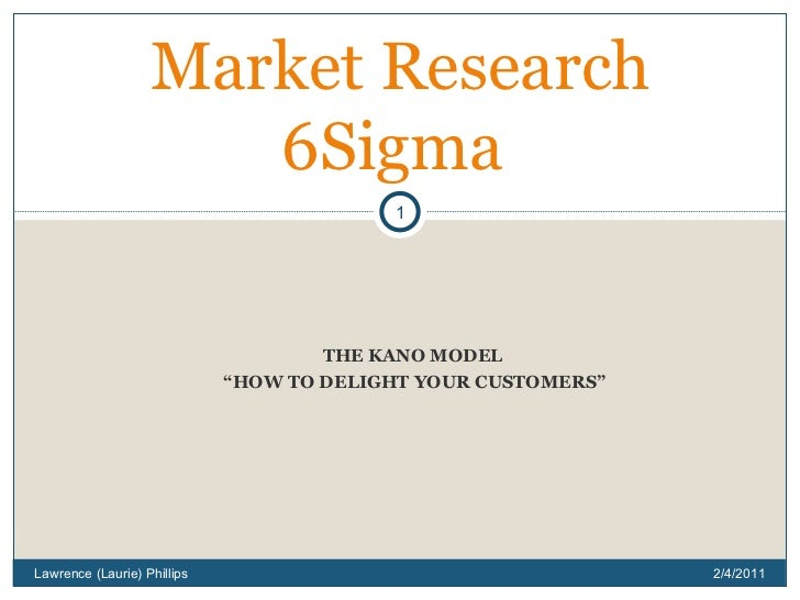 Market Research                       6Sigma                                       1                                     T...