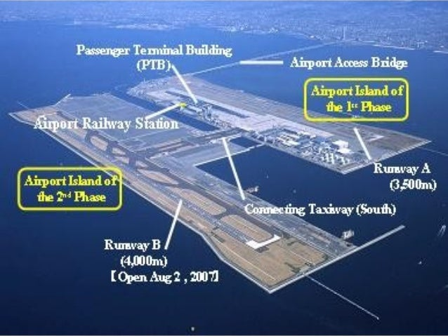 structure of an essay ppt airport