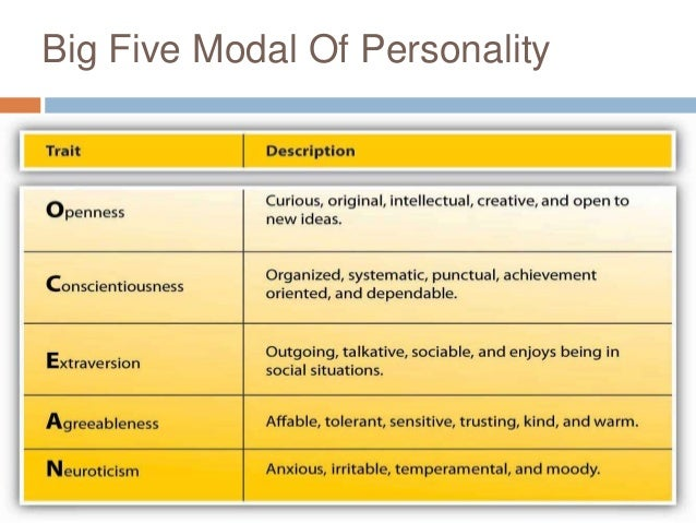 big five personality model The big five personality traits are empirical observations, not a theory the observations of personality research remain to be explained costa and mccreae have built what they call the five factor model of personality which is an attempt to provide a model of personality that can explain personality from the cradle to the grave.