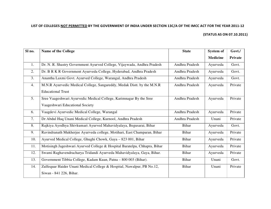 LIST OF COLLEGES NOT PERMITTED BY THE GOVERNMENT OF INDIA UNDER SECTION 13C/A OF THE IMCC ACT FOR THE YEAR 2011-12        ...