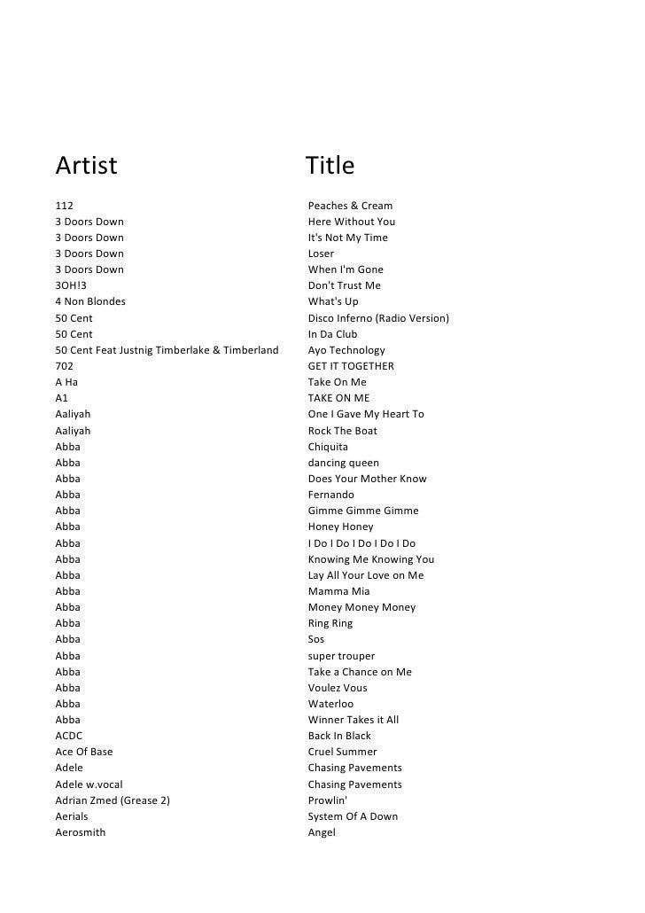 Karaoke List 2010 Augustus2