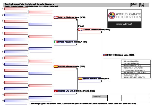 Karate1 premier league_-_lotto_dutch_open_2014_-_almere_nederland_poolwinner_records-2