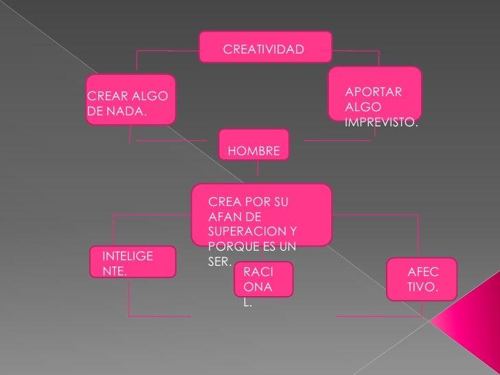 Karen oviedo  mapa conceptual sobre creatividad