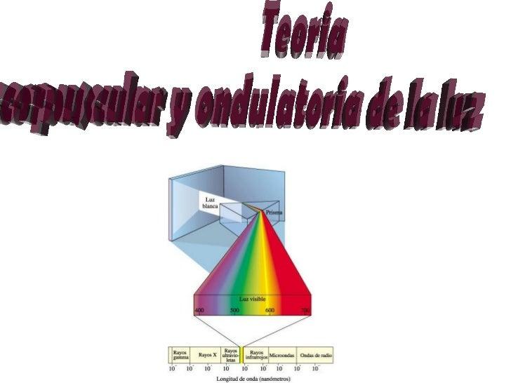 Teoria  corpuscular y ondulatoria de la luz