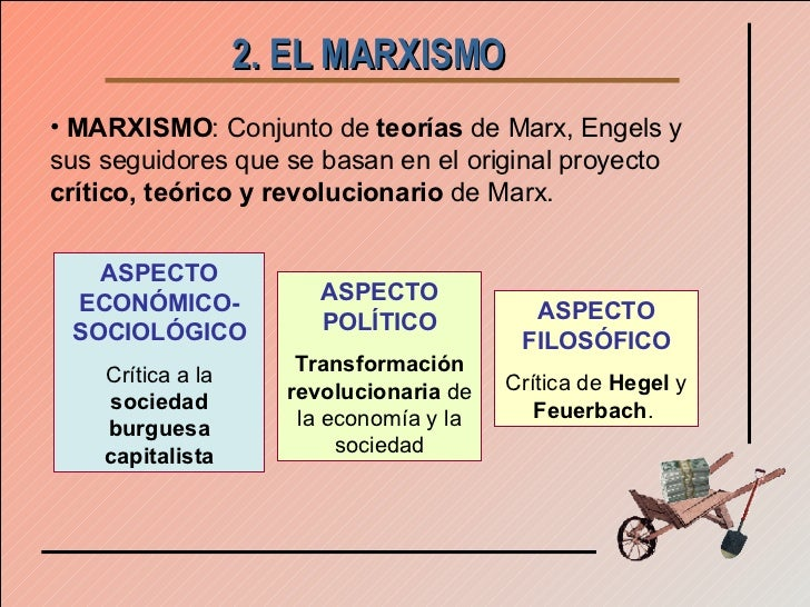 karl marx thesis statement Karl marx (1818–1883) and friedrich engels (1820–1895) adopted and extended the triad, especially in marx's the poverty of philosophy (1847) here, in chapter 2, marx is obsessed by the word thesis [11] it forms an important part of the basis for the marxist theory of history.