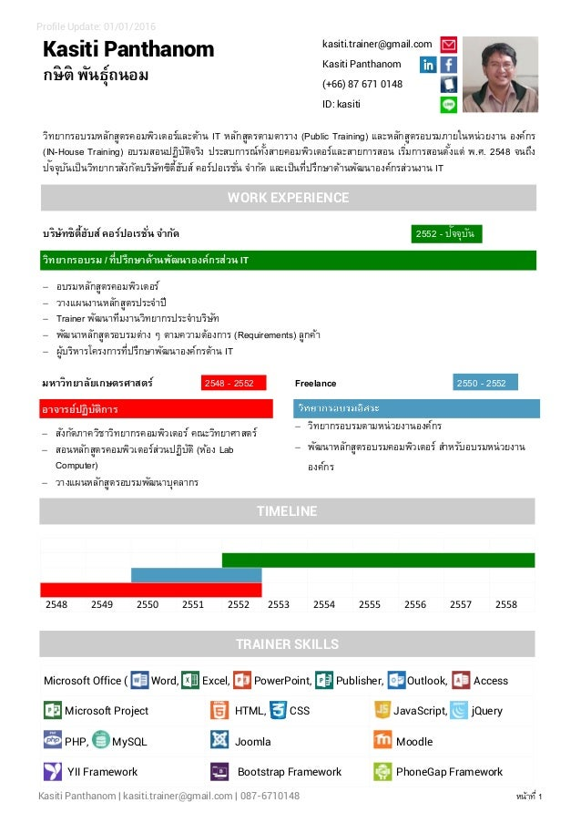 Profile Update: 01/01/2016 หน้าที่ 1Kasiti Panthanom   kasiti.trainer@gmail.com   087-6710148 Kasiti Panthanom กษิติ พันธุ...