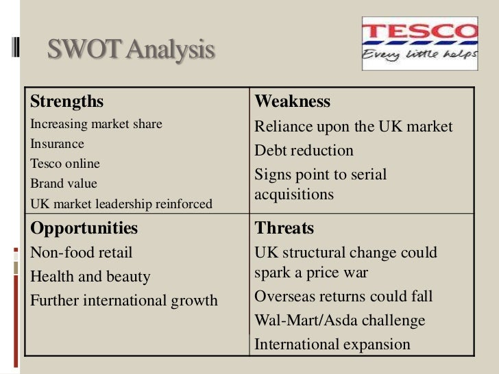 swot and pestle analysis of tesco Pestle of sainsburys  pestle analysis of sainsbury's political  swot analysis of sainsbury's the swot analysis made in this report for sainsbury.