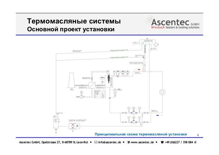 схема термомасляной