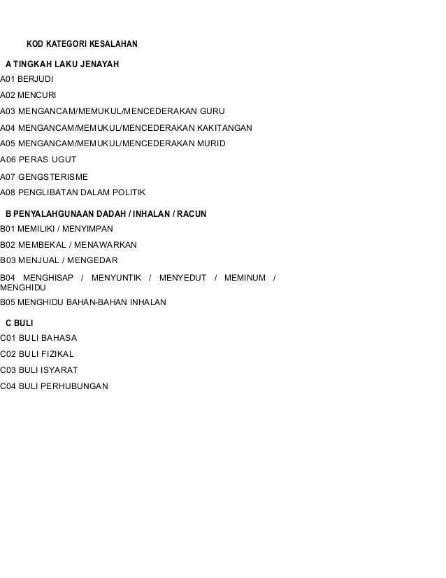 KOD KATEGORI KESALAHAN A TINGKAH LAKU JENAYAH A01 BERJUDI A02 MENCURI A03 MENGANCAM/MEMUKUL/MENCEDERAKAN GURU A04 MENGANCA...