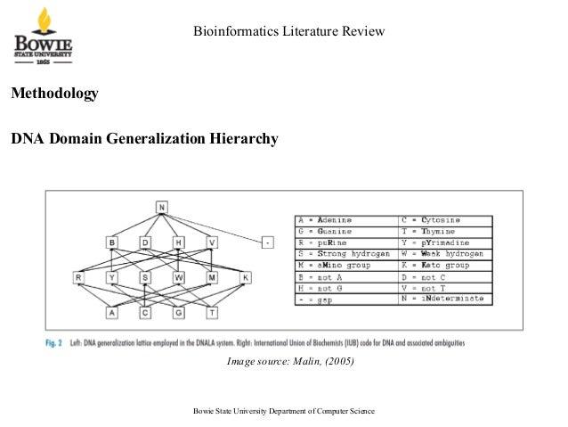 Ap biology essay scoring