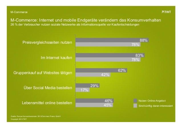 M-CommerceM-Commerce: Internet und mobile Endgeräte verändern das Konsumverhalten26 % der Verbraucher nutzen soziale Netzw...