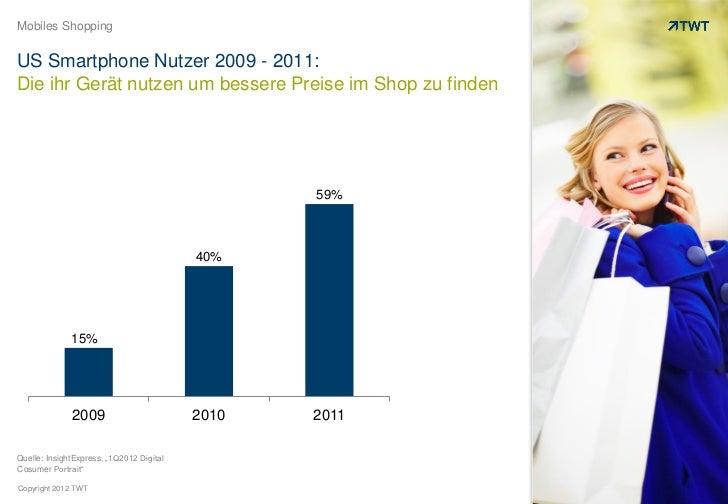 Mobiles ShoppingUS Smartphone Nutzer 2009 - 2011:Die ihr Gerät nutzen um bessere Preise im Shop zu finden                 ...
