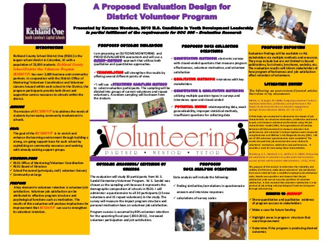 A Proposed Evaluation Design for District Volunteer Program Presented by Kawana Woodson, 2010 M.S. Candidate in Youth Deve...