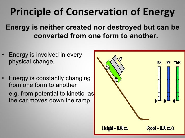 examples of renewable energy