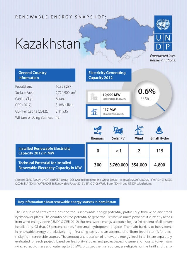 The Republic of Kazakhstan has enormous renewable energy potential, particularly from wind and small hydropower plants. Th...