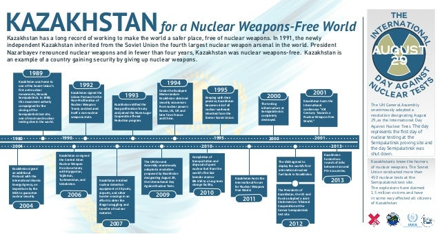 Kazakhstan has a long record of working to make the world a safer place, free of nuclear weapons. In 1991, the newly indep...