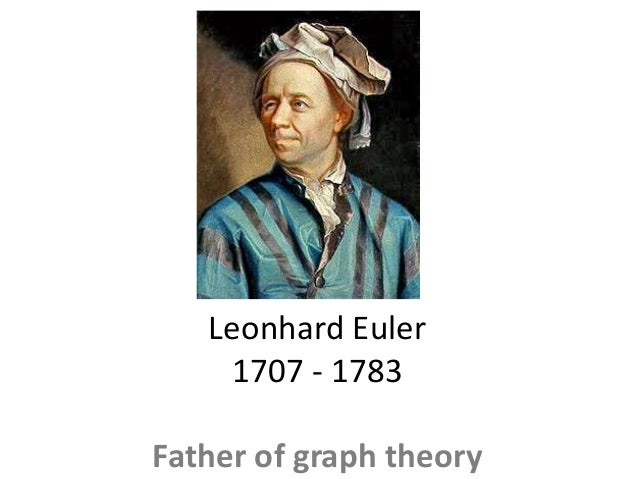 Graph theory paper topics?