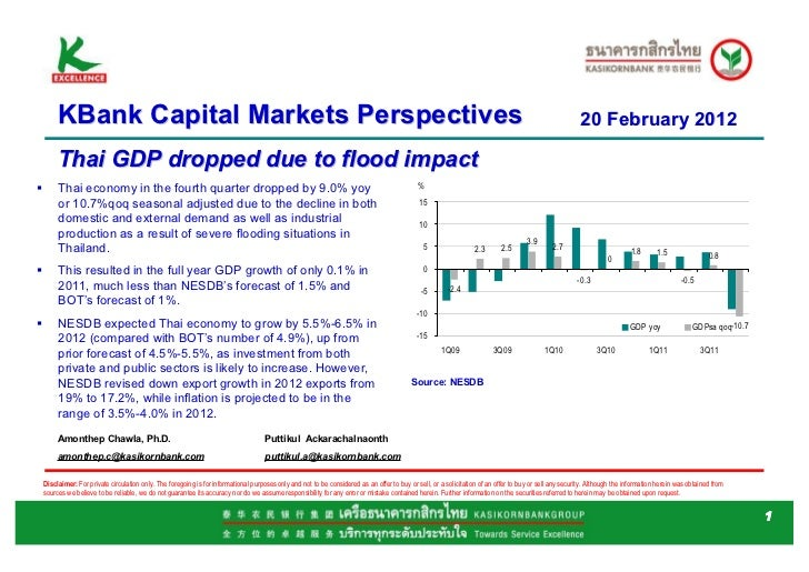 KBank Capital Market Perspective   Feb 20 - gdp q4