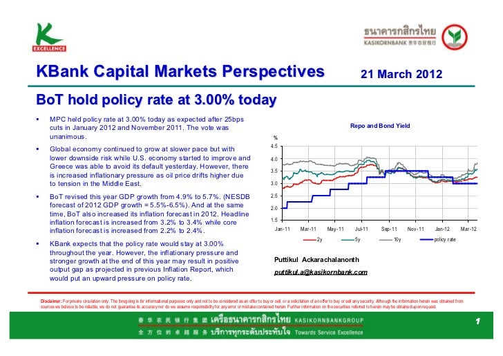 KฺBank Capital Market perspective Mar 2012 MPC