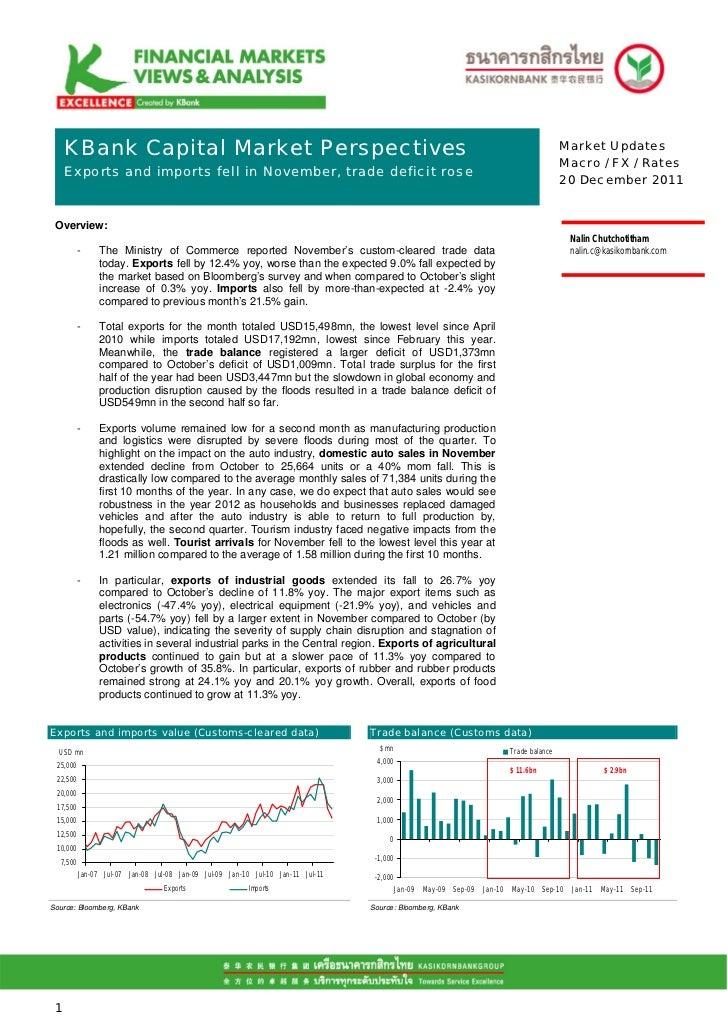 KBank Capital Market Perspectives                                                                                         ...
