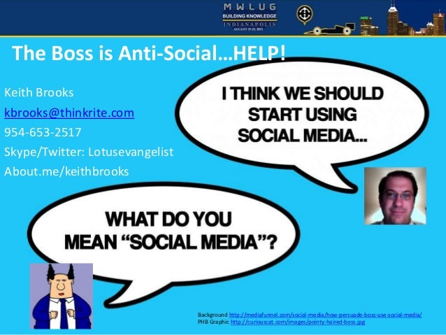 MWLUG 2013 The Boss is Anti-Social…HELP! Keith Brooks kbrooks@thinkrite.com 954-653-2517 Skype/Twitter: Lotusevangelist Ab...