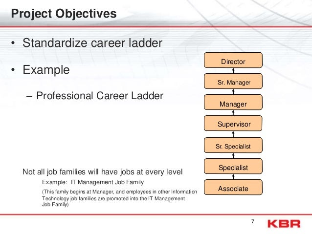 career objective sales