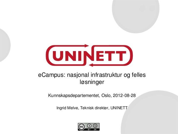 eCampus: nasjonal infrastruktur og felles              løsninger   Kunnskapsdepartementet, Oslo, 2012-08-28      Ingrid Me...