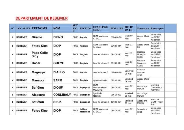DEPARTEMENT DE KEBEMER N° LOCALITE PRENOMS NOM SEC TIO N SECTION ETABLISSE MENT HORAIRE JOUR/ DATE Formateur Remarques 1 K...