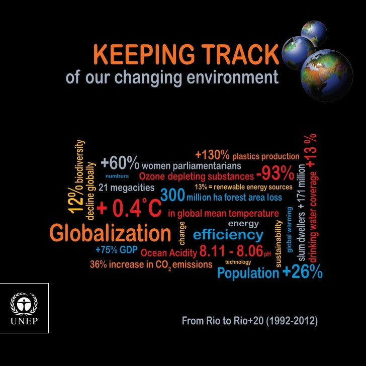 Keeping Track of our Changing Environment: From Rio to Rio+20