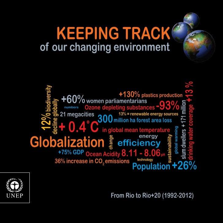 300 million ha forest area loss    + 0.4˚CGlobalization                change                           technology