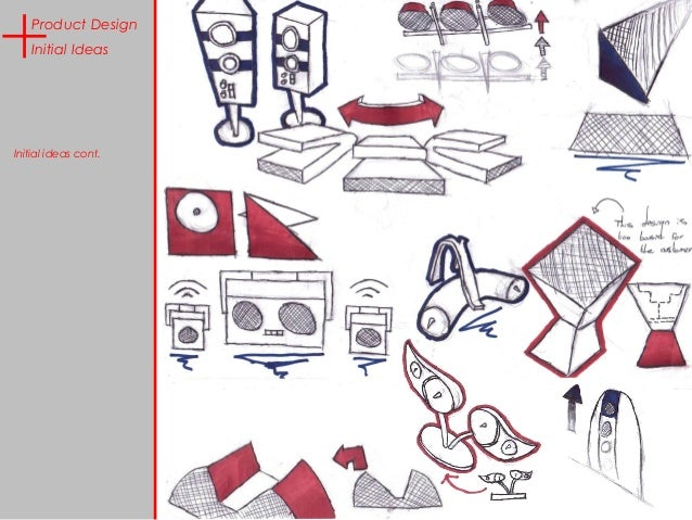 Designexposed Sketching S Krzywak Design ...