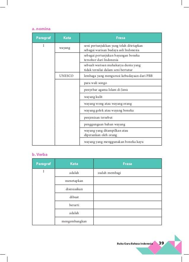 Contoh Laporan Hasil Observasi Dan Analisis Strukturnya Laporan 7