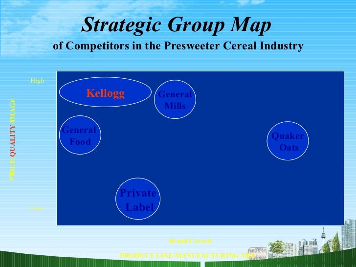 kellogg s market structure Industrial organization and comparative advantage in mexico's departmental fellow of the kellogg institute at the university of notre and market structure.