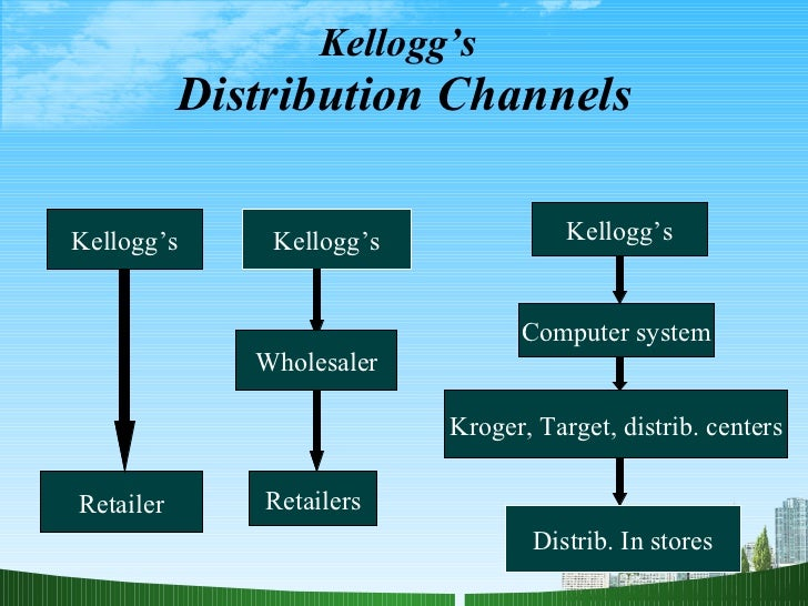 kelloggs marketing strategy Assignment help marketing marketing strategies for kellogg sample introduction of marketing strategies for a company marketing is defined as the art of promoting.