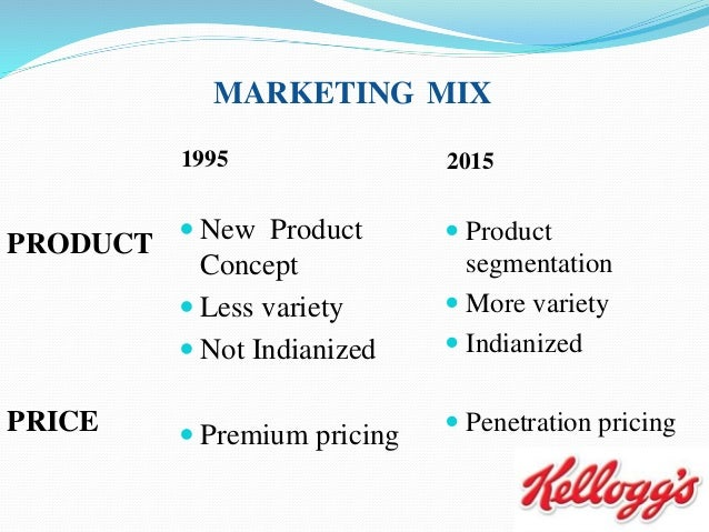 kellogg's and the marketing mix Essays - largest database of quality sample essays and research papers on 7 p s of marketing mix kellogg.