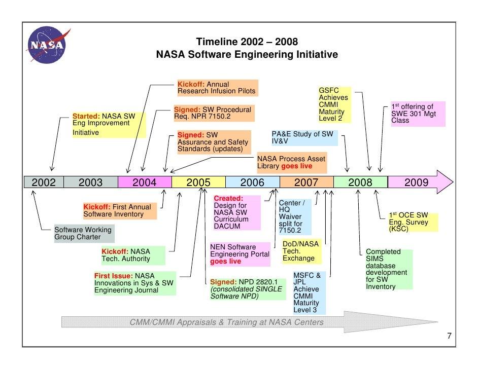 Image Gallery Nasa Disasters Timeline