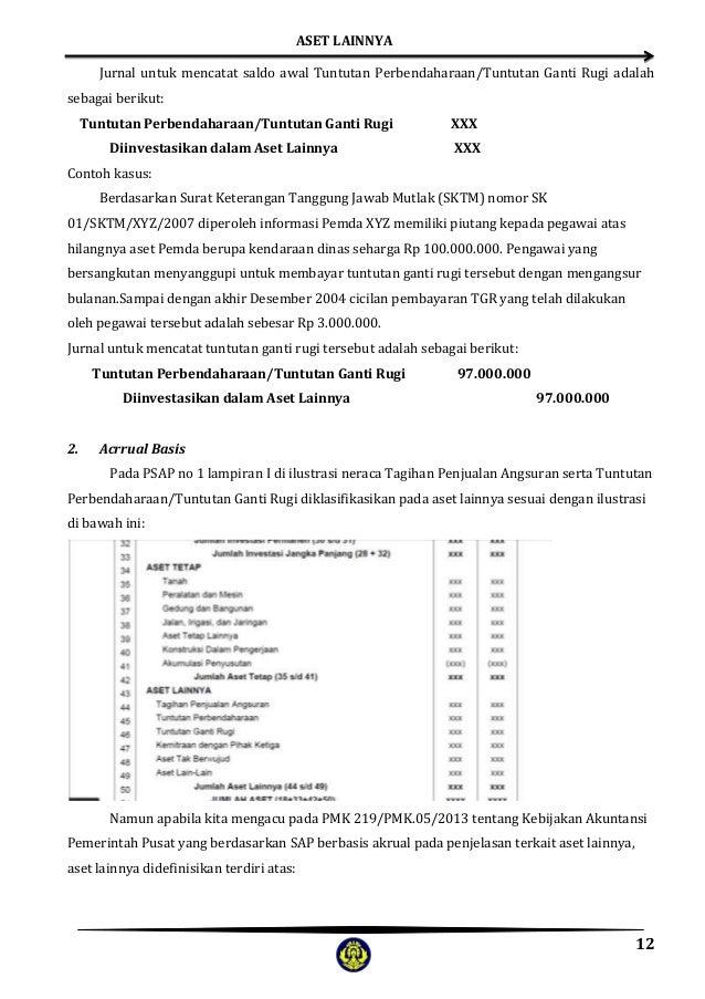 aset lainnya basis akrual vs basis cta