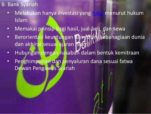 Hukum syariah bisnis forex