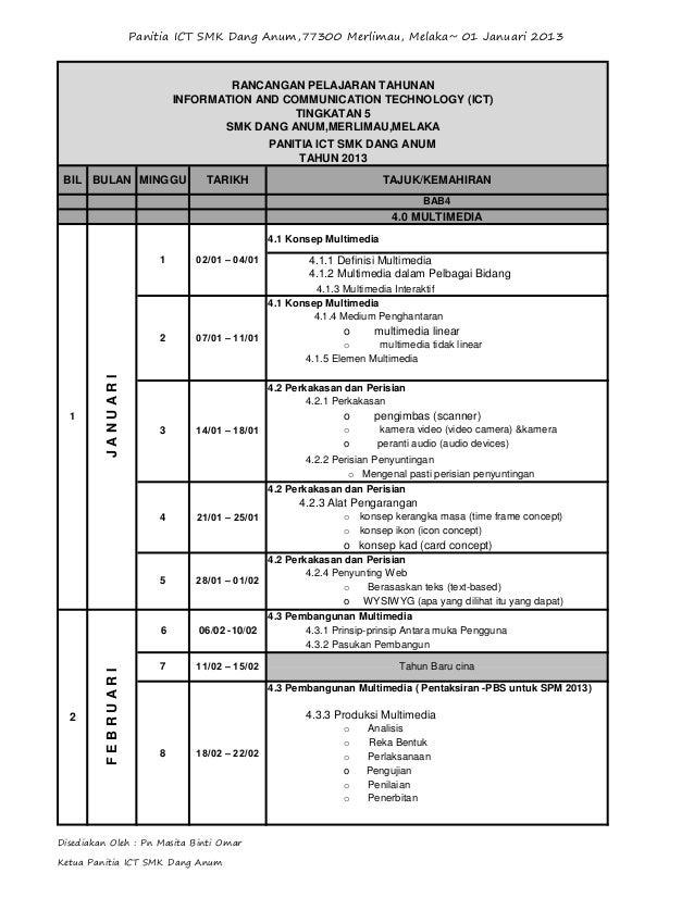 Panitia ICT SMK Dang Anum,77300 Merlimau, Melaka~ 01 Januari 2013                                     RANCANGAN PELAJARAN ...