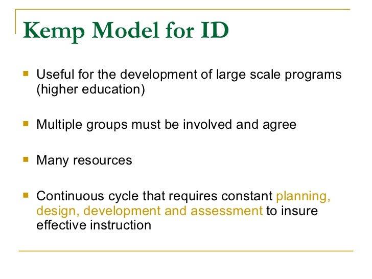 Kemp design model