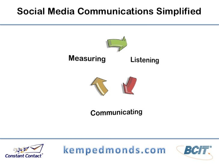 Social Media Communications Simplified