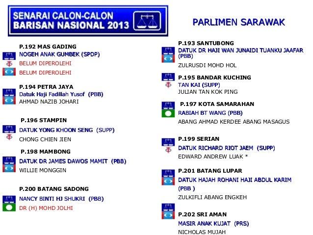PARLIMEN SARAWAK                                   P.193 SANTUBONGP.192 MAS GADING                                   DATUK...