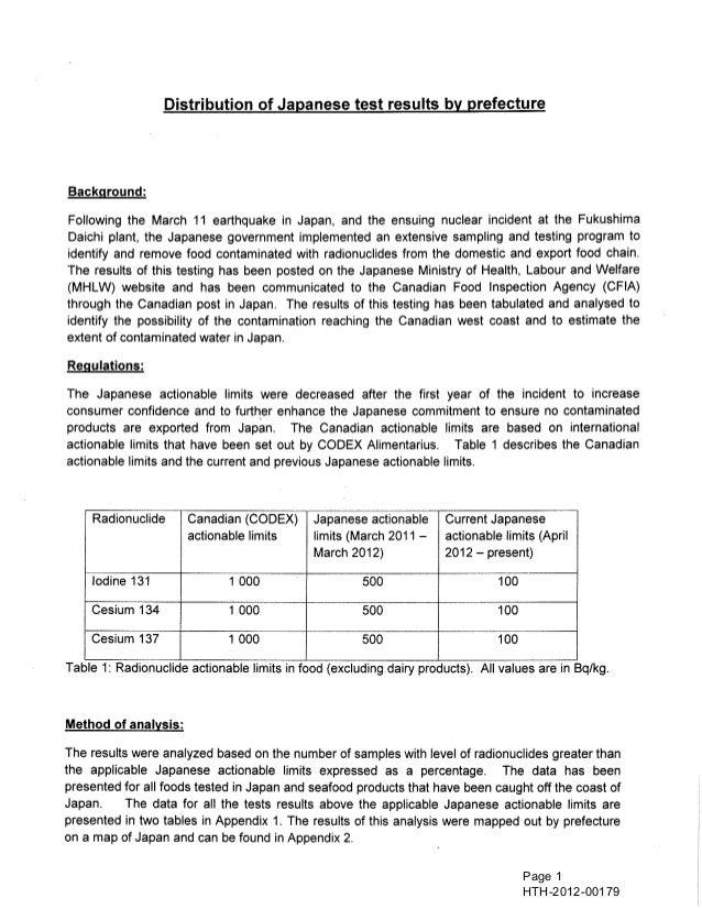 Fukushima Radioactive Contaminated Food. CFIA - Kendall letter