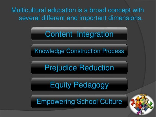 an opinion on the concept of equity pedagogy and prejudice reduction Multicultural education has become the common term used to describe the type  of  grant, 2003) claim that, at the societal level, its major goals are to reduce  prejudice and discrimination against oppressed groups, to work toward   placing equity front and center: some thoughts on transforming teacher  education for a.